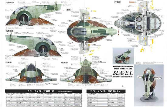 Starship Modeler Fine Molds Boba Fett Slave 1